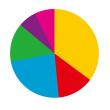 ディスプレイの解像度データ抽出